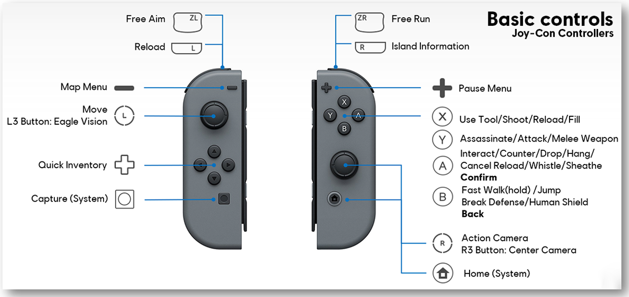 Basic controls for joy-cons