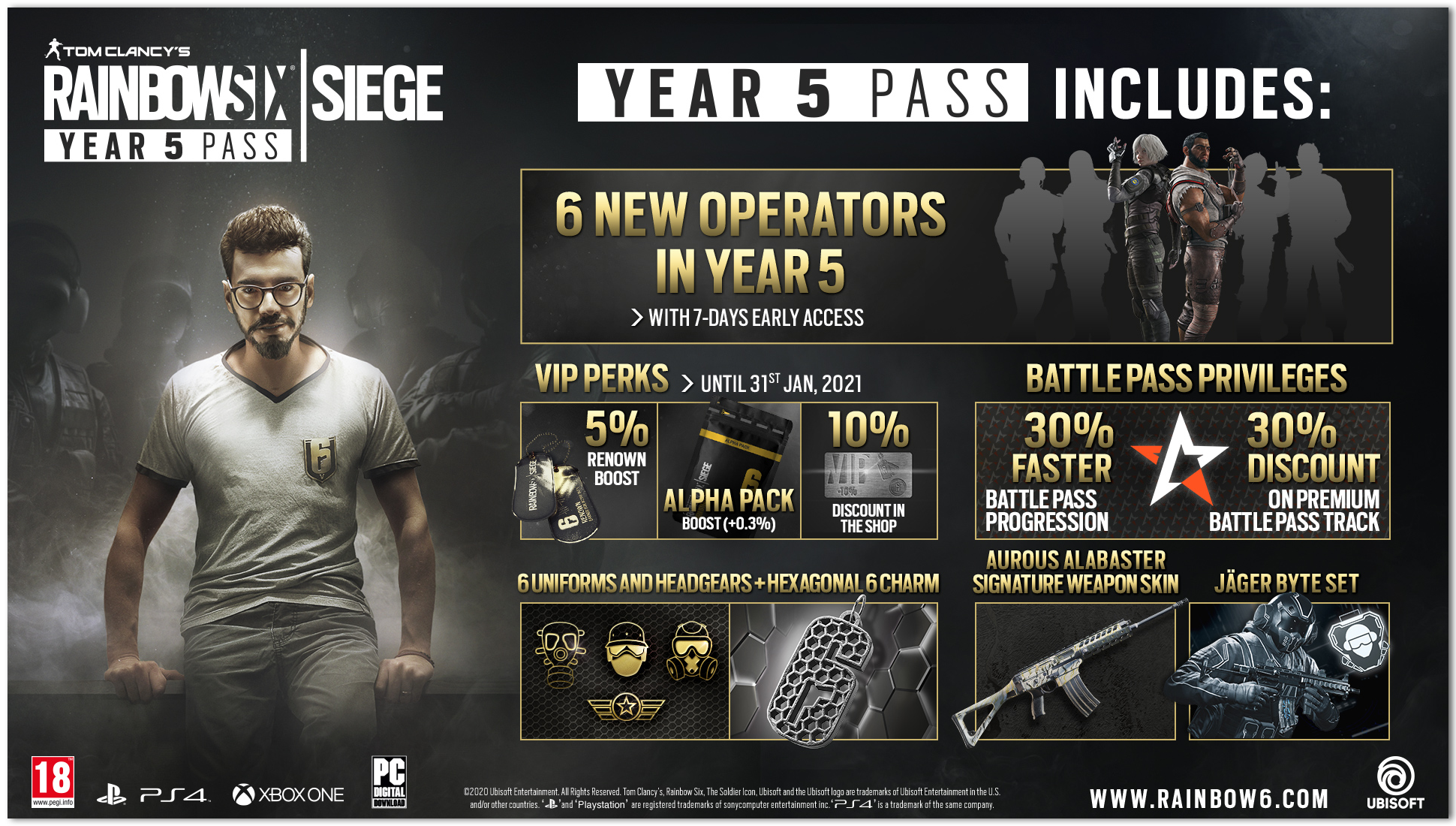 """Year 5 Pass""-Inhalte"